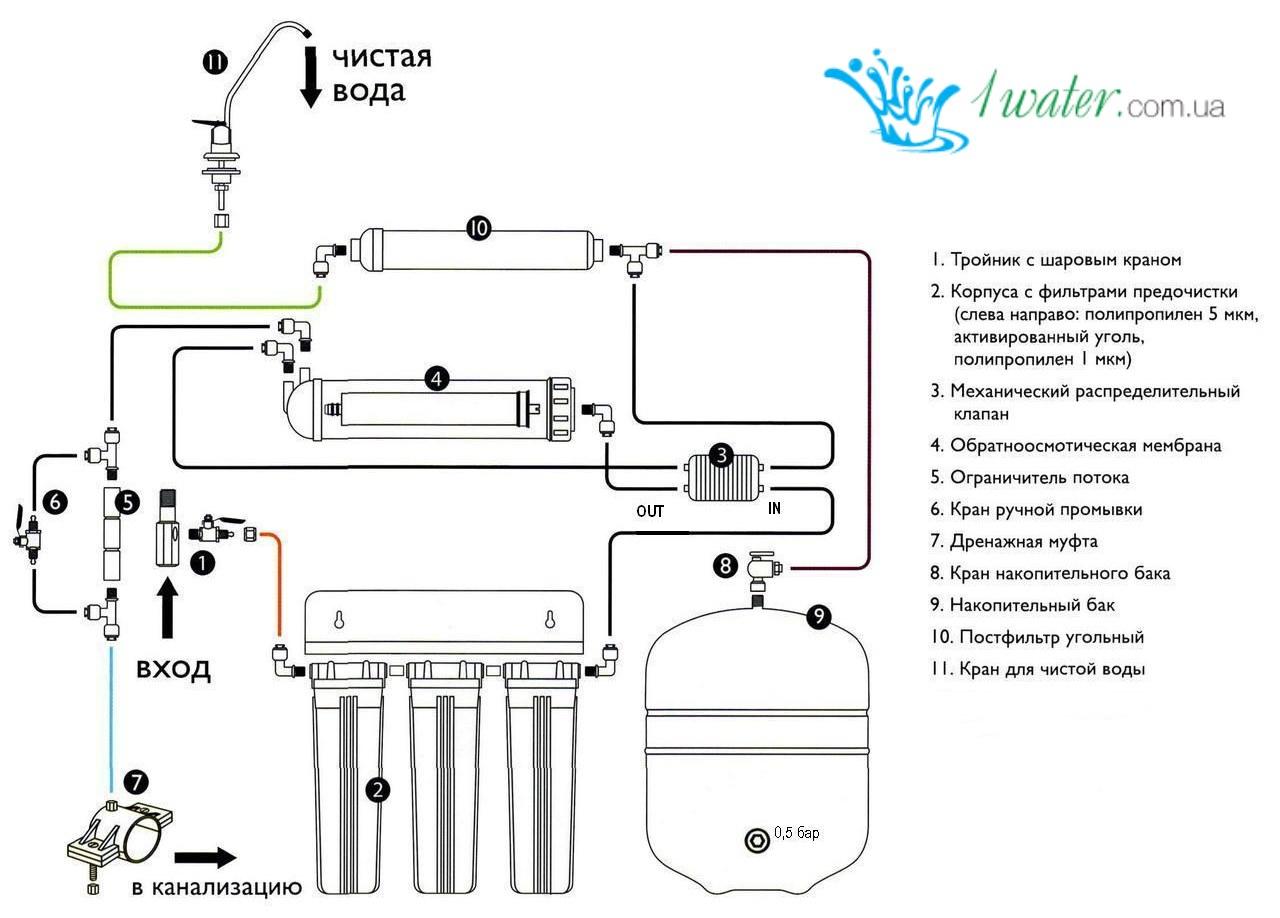 Схема водоснабжения частного дома с гидроаккумулятором фото 7