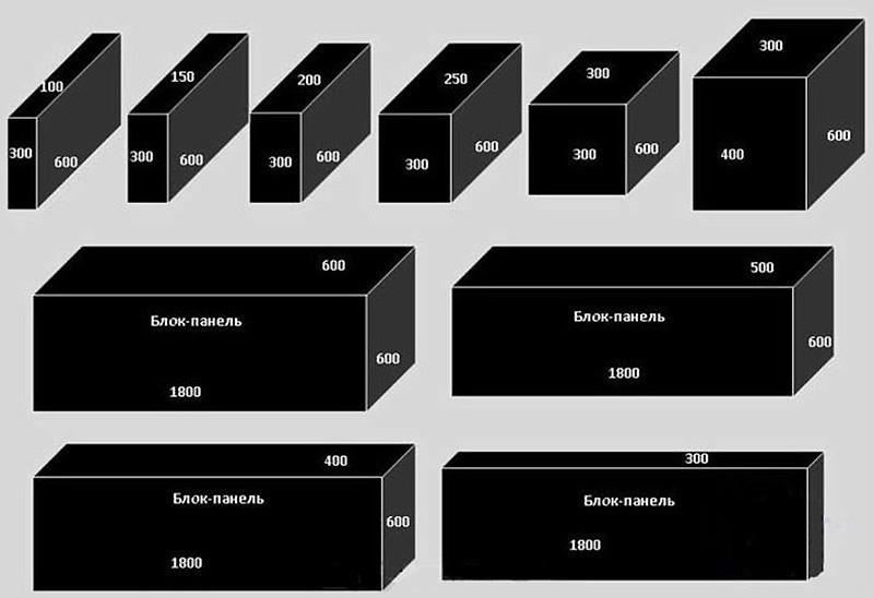 сколько пеноблоков в 1 кубе 200х300х600