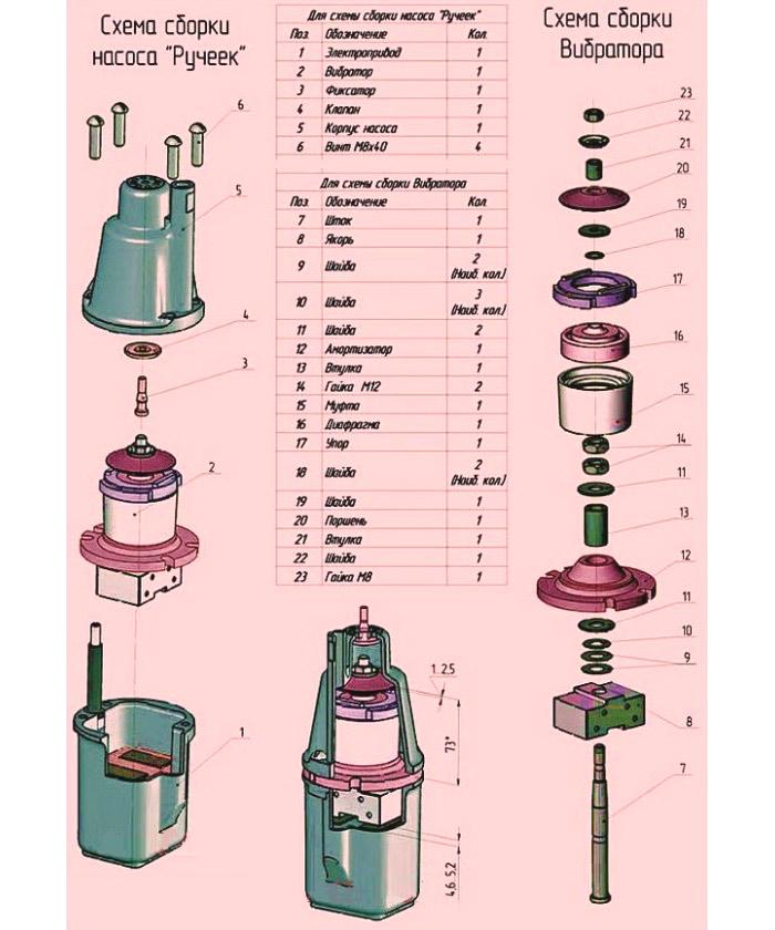 Ремонт вибрационого насоса малыш: устройство, частые поломки водолея, технология сборки своими руками.