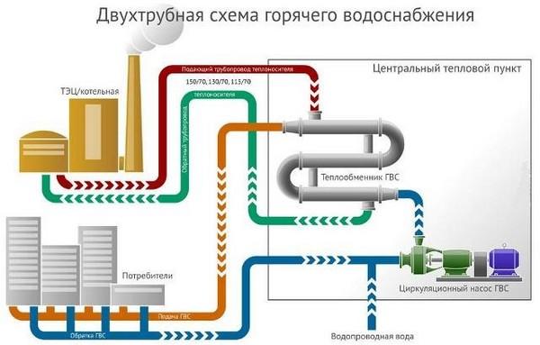 Теплообменник для горячего водоснабжения коттеджа Пластины теплообменника Анвитэк A4A Орёл