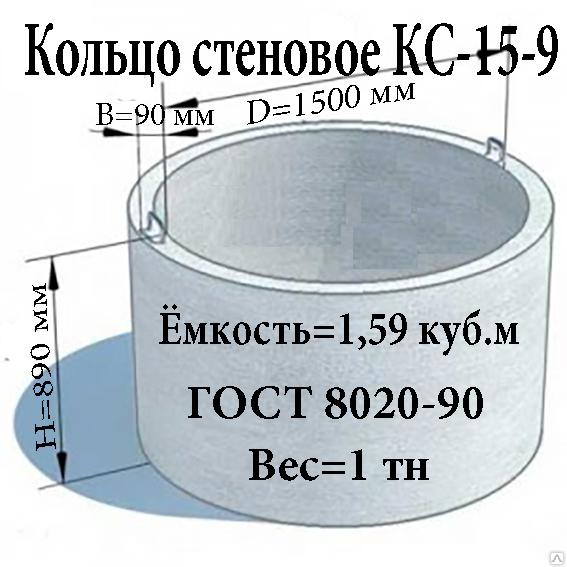 сколько кубов воды в метровом кольце