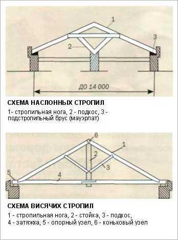 Принцип работы карбонового обогревателя: подробное описание и интересные факты 706