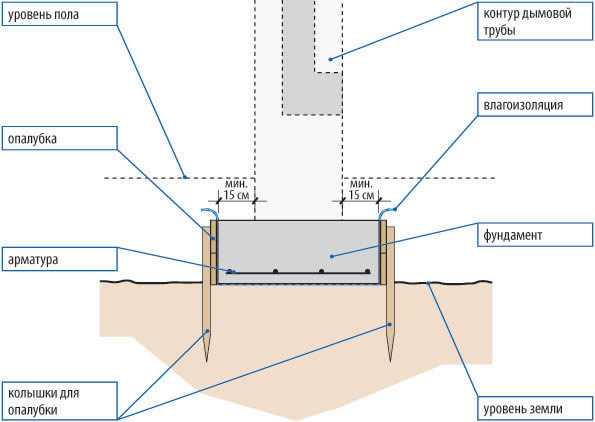 Принцип работы карбонового обогревателя: подробное описание и интересные факты 682