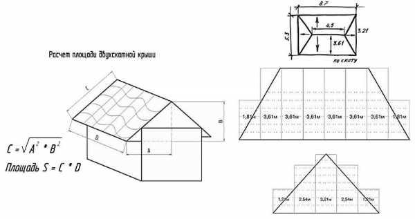 Керамзитобетон пропорции для стяжки пола калькулятор купить дозатор для бетона