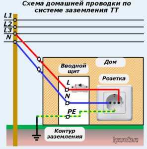 Принцип работы карбонового обогревателя: подробное описание и интересные факты 911